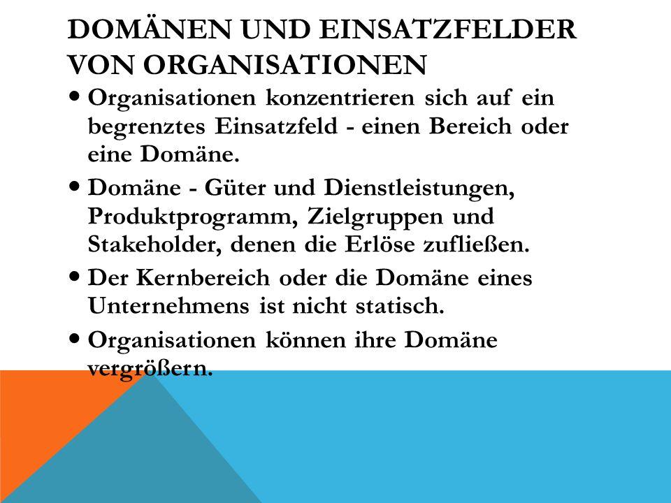 Domänen und Einsatzfelder von Organisationen