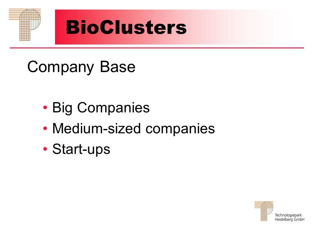 BioClusters Company Base Big Companies Medium-sized companies