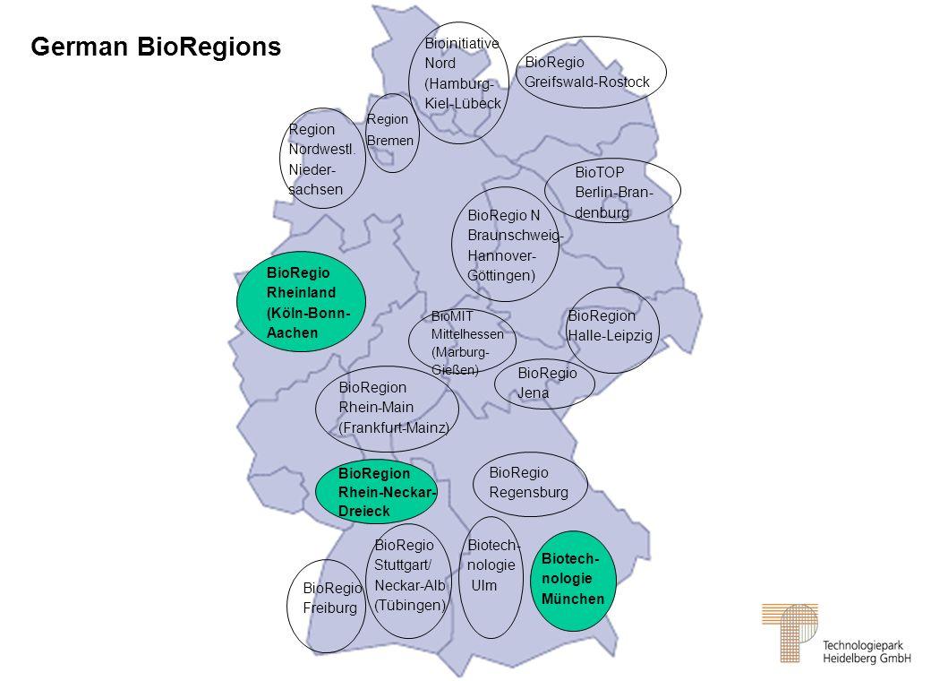 German BioRegions Bioinitiative Nord (Hamburg- Kiel-Lübeck BioRegio