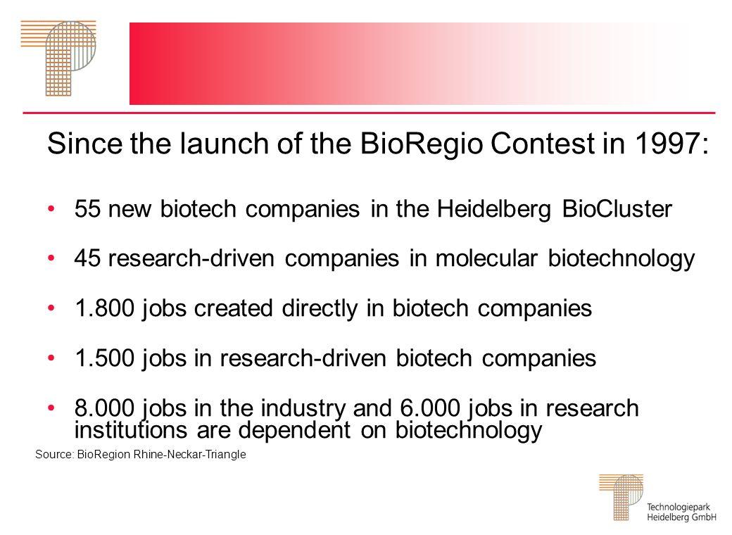Since the launch of the BioRegio Contest in 1997: