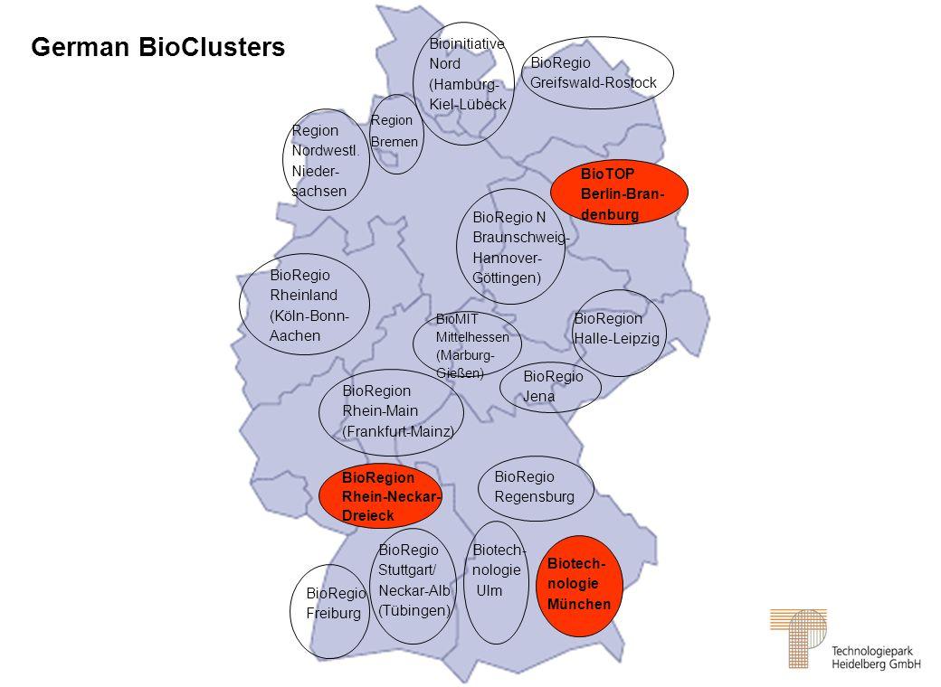 German BioClusters Bioinitiative Nord (Hamburg- Kiel-Lübeck BioRegio