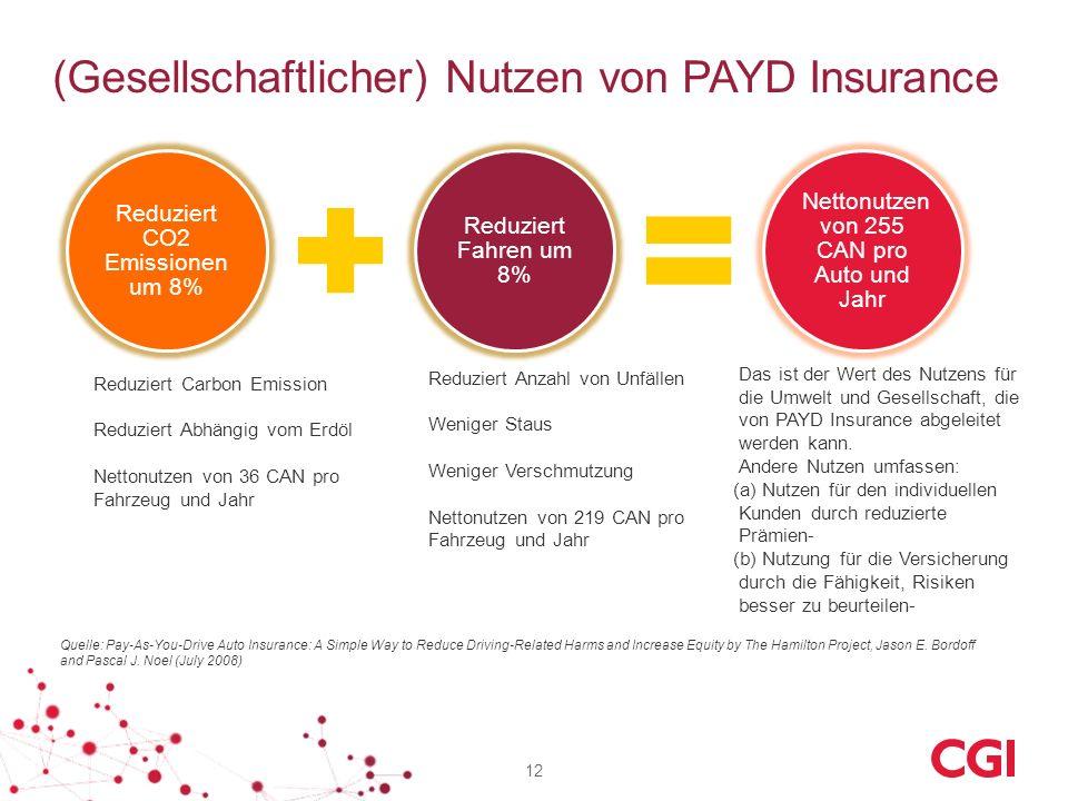 (Gesellschaftlicher) Nutzen von PAYD Insurance