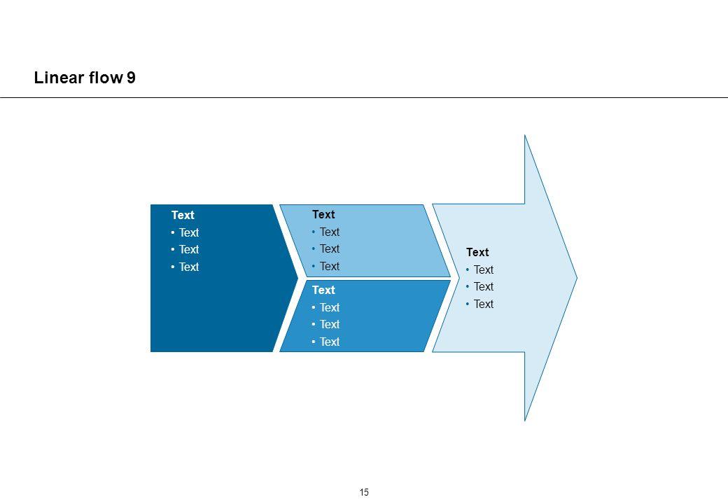 Linear flow 10 Text Text Text © Accenture 2001