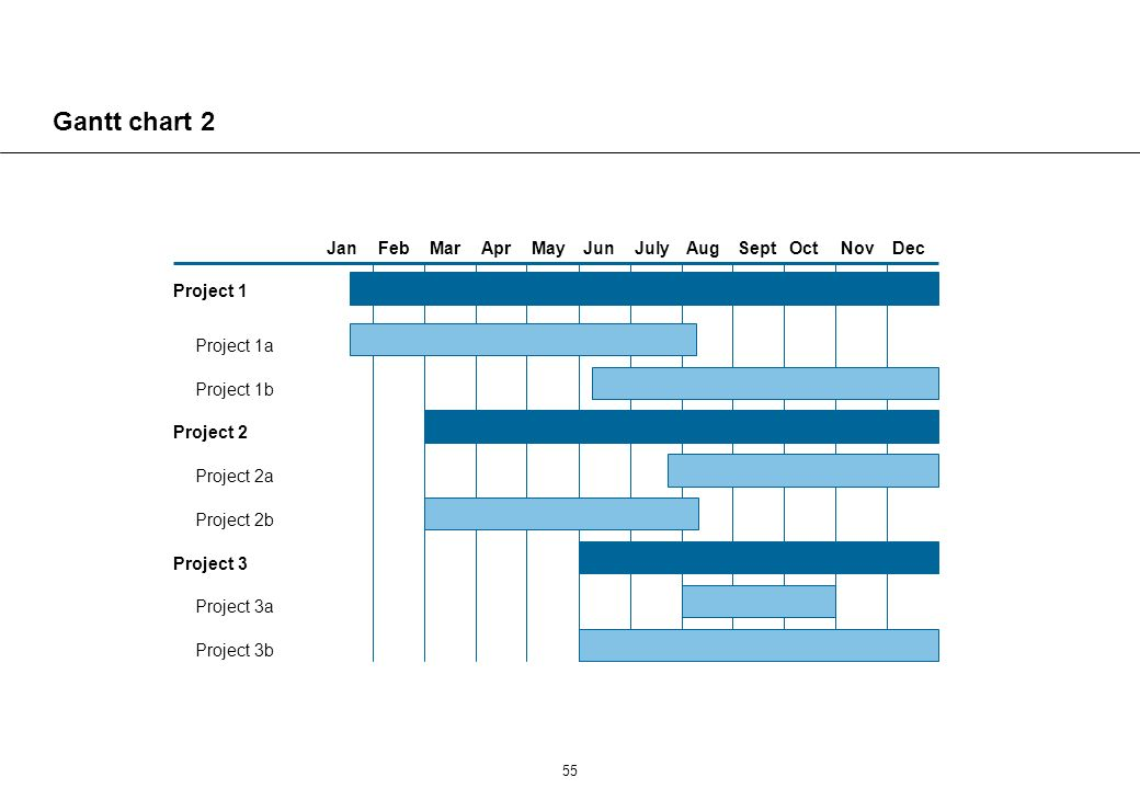 Gantt chart 3 13.03.02 15.05.02 Jun May Apr Mar Feb Jan Step 1 Step 2