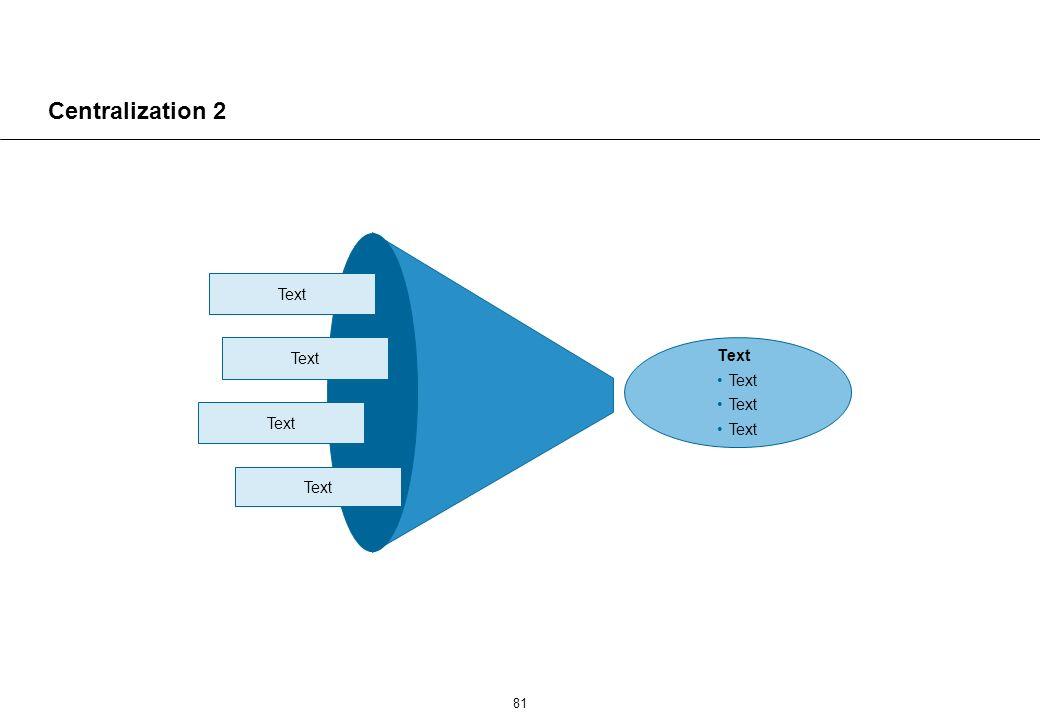 Decentralization 1 Text