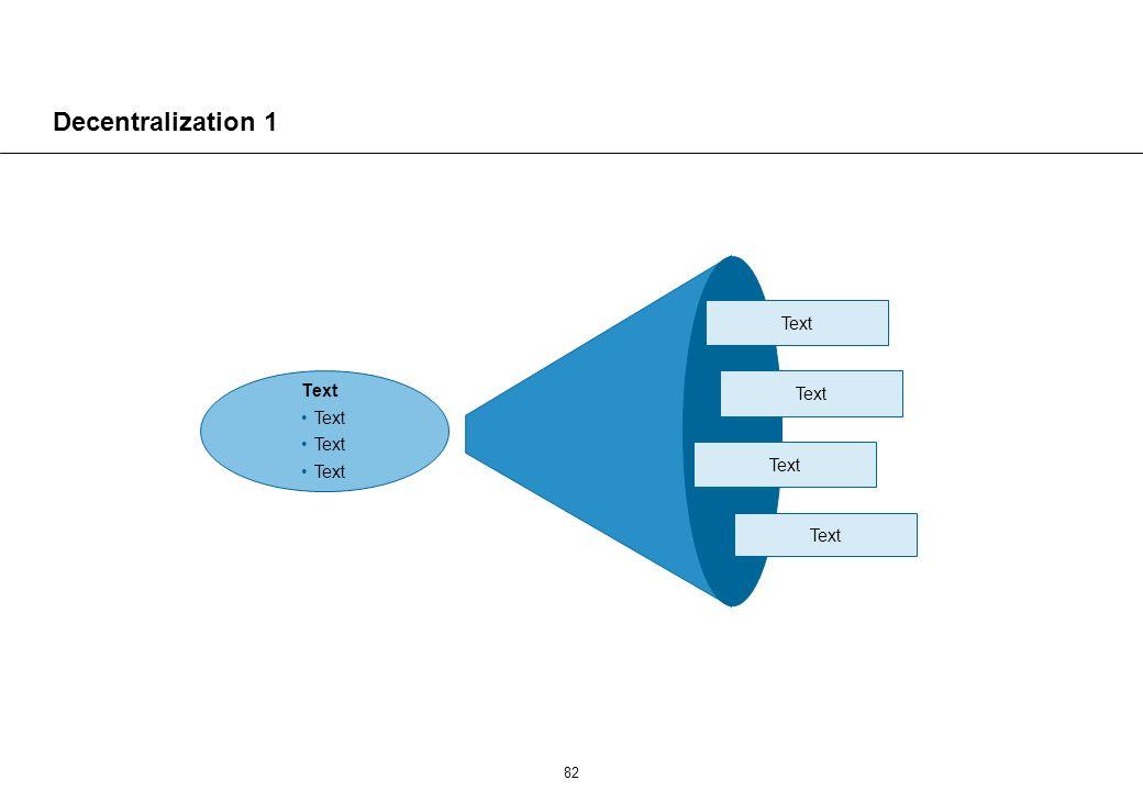 Decentralization 2 Text