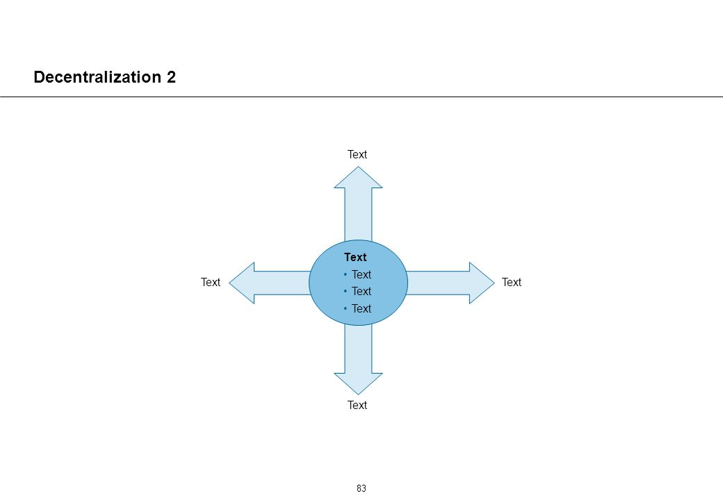 Decentralization 3 Text