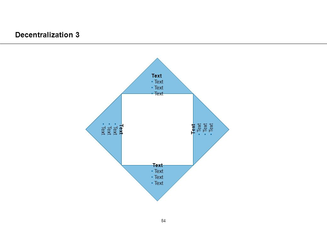Centralization/Decentralization