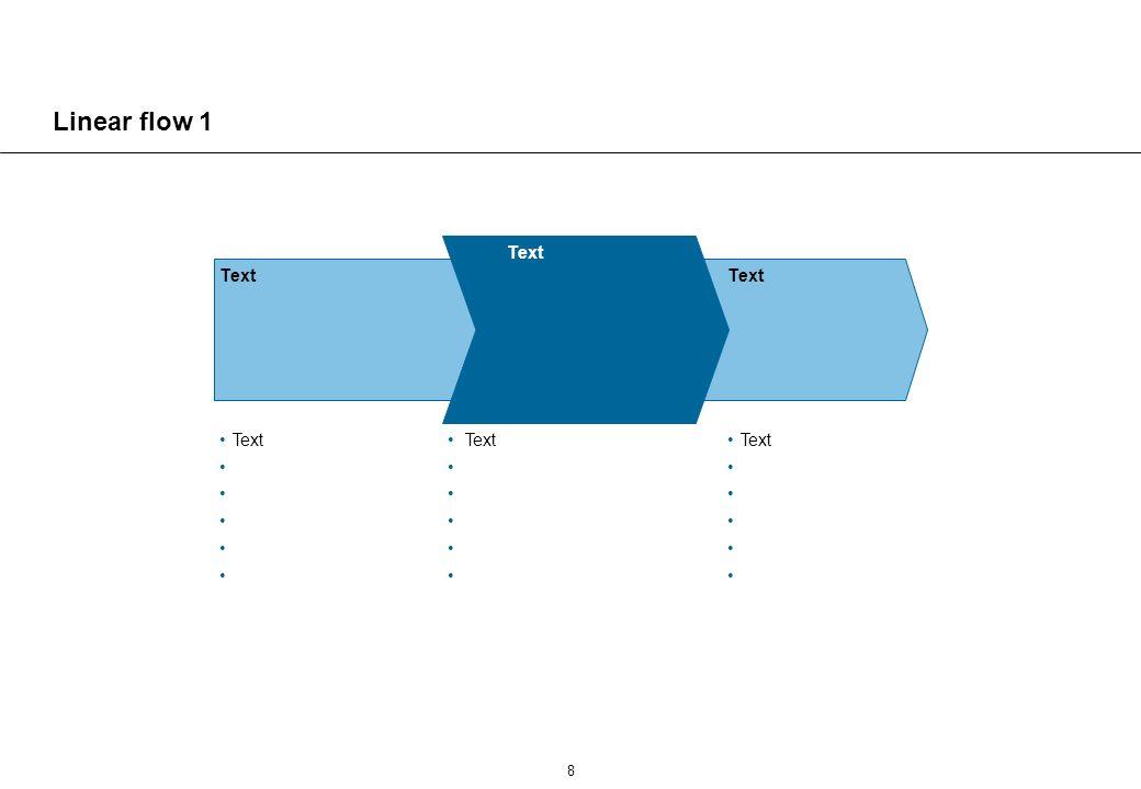 Linear flow 2 Text Text Text Text Text Text Text Text © Accenture 2001