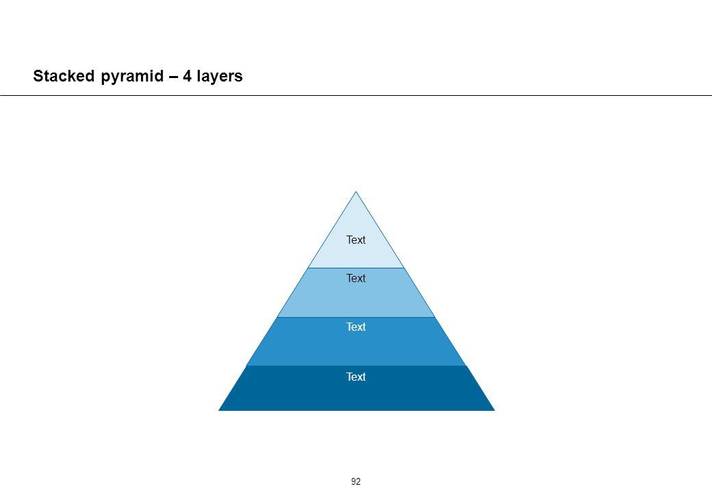 Pyramid/Factors Text Text Text Text Text Text Text Text Text Text Text