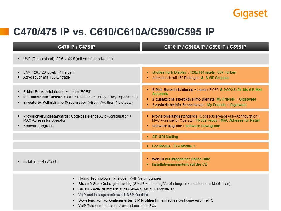 C470/475 IP vs. C610/C610A/C590/C595 IP C470 IP / C475 IP