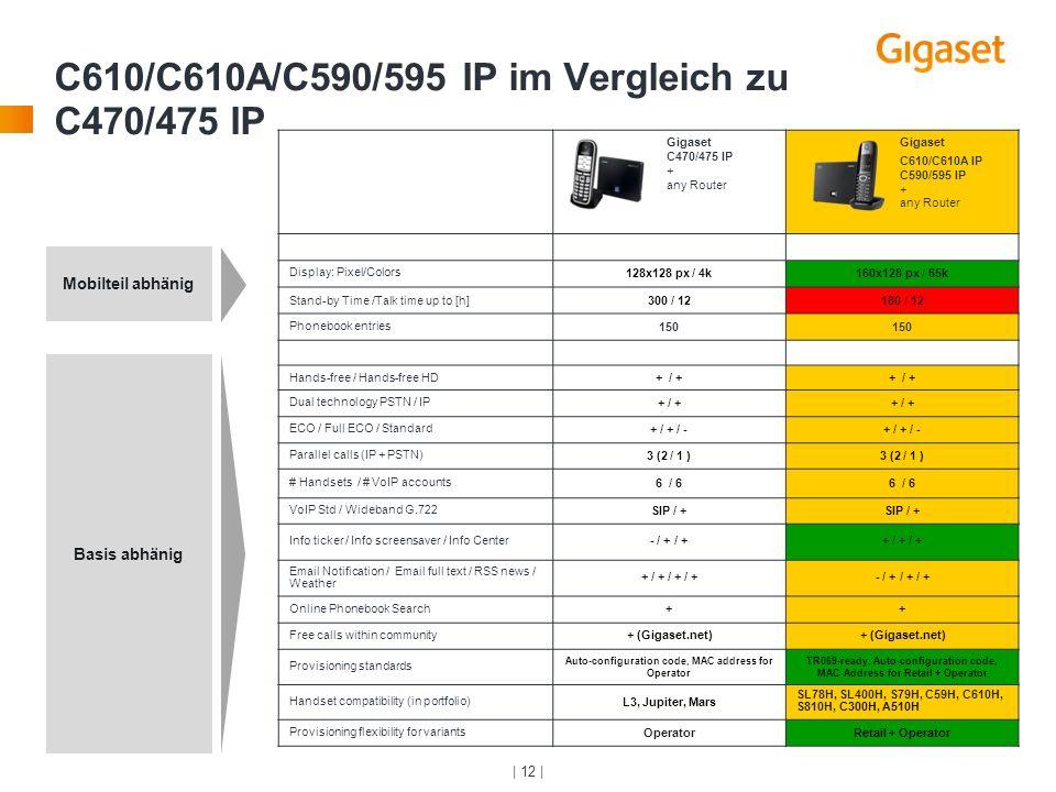 C610/C610A/C590/595 IP im Vergleich zu C470/475 IP
