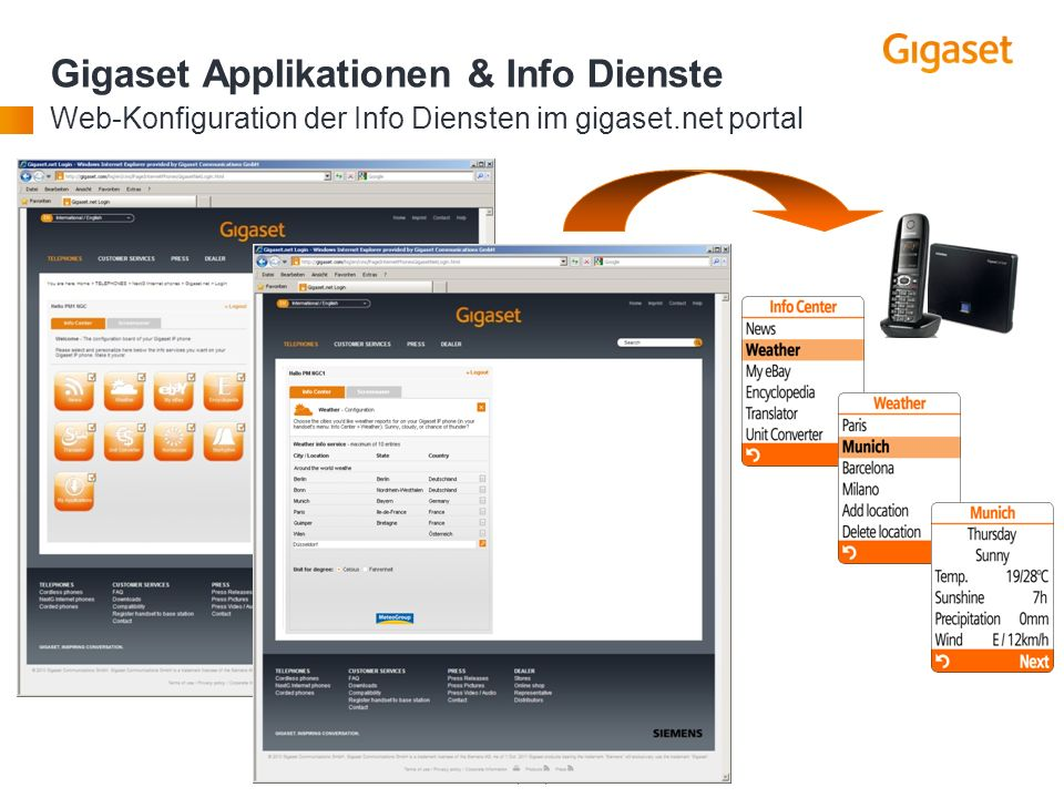 Gigaset Applikationen & Info Dienste Web-Konfiguration der Info Diensten im gigaset.net portal