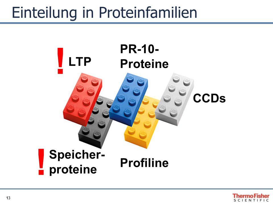 ! ! Einteilung in Proteinfamilien PR-10- Proteine LTP CCDs Speicher-