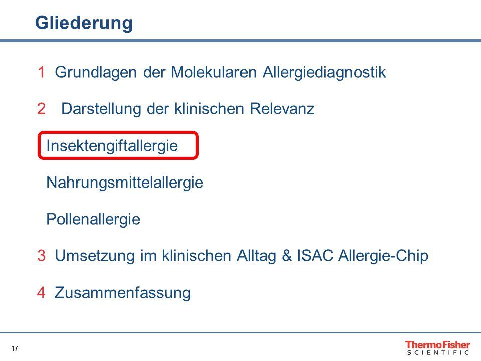 Gliederung 1 Grundlagen der Molekularen Allergiediagnostik