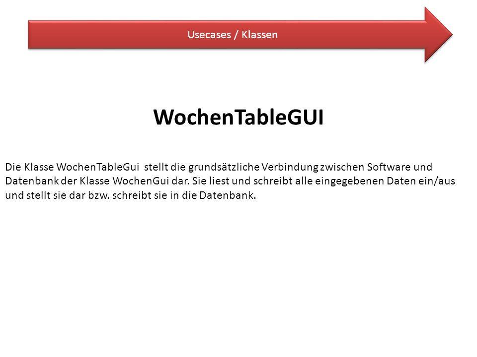 WochenTableGUI Usecases / Klassen