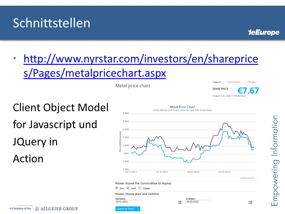 Schnittstellen http://www.nyrstar.com/investors/en/shareprices/Pages/metalpricechart.aspx. Client Object Model.