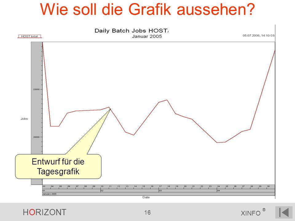 Wie soll die Grafik aussehen