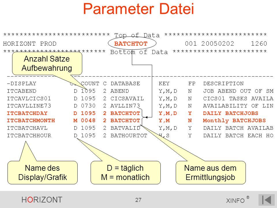 Parameter Datei Anzahl Sätze Aufbewahrung Name des Display/Grafik
