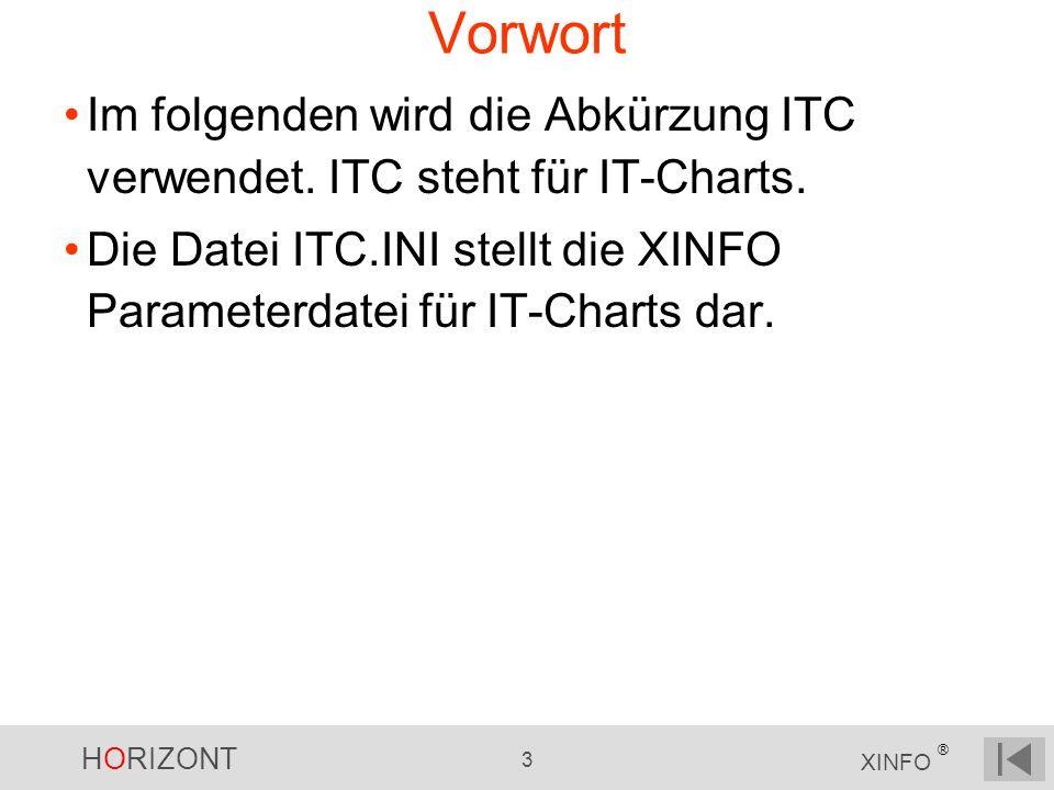 Vorwort Im folgenden wird die Abkürzung ITC verwendet.