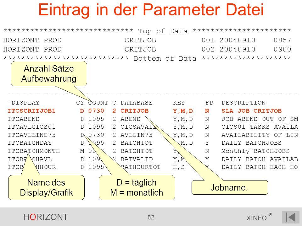 Eintrag in der Parameter Datei