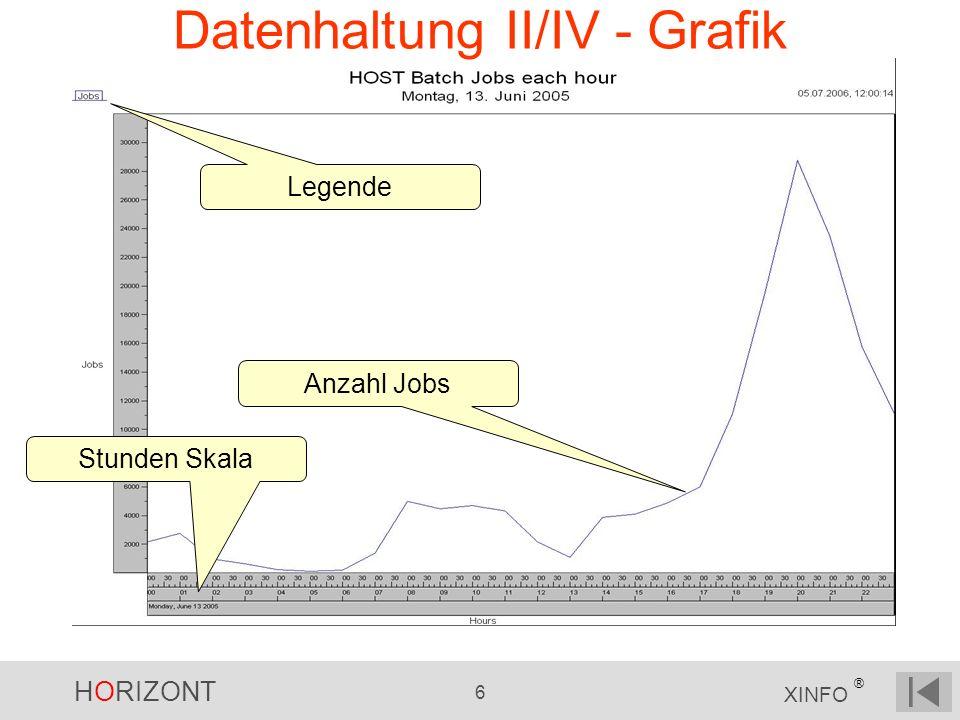 Datenhaltung II/IV - Grafik