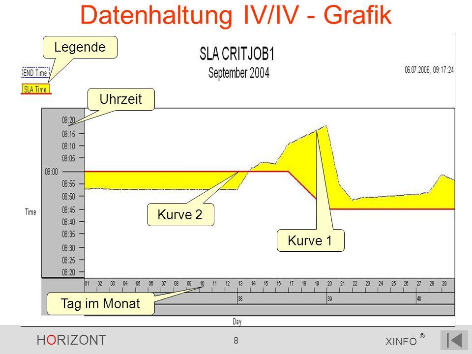 Datenhaltung IV/IV - Grafik