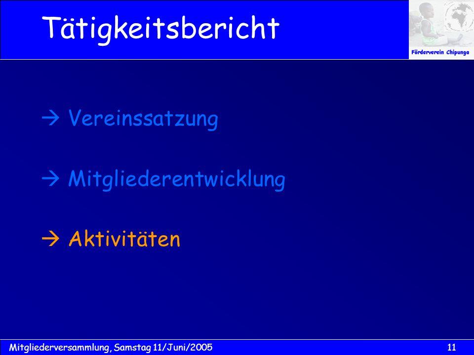 Tätigkeitsbericht  Vereinssatzung  Mitgliederentwicklung