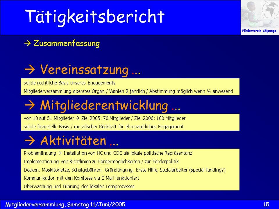 Tätigkeitsbericht  Vereinssatzung ...  Mitgliederentwicklung ...