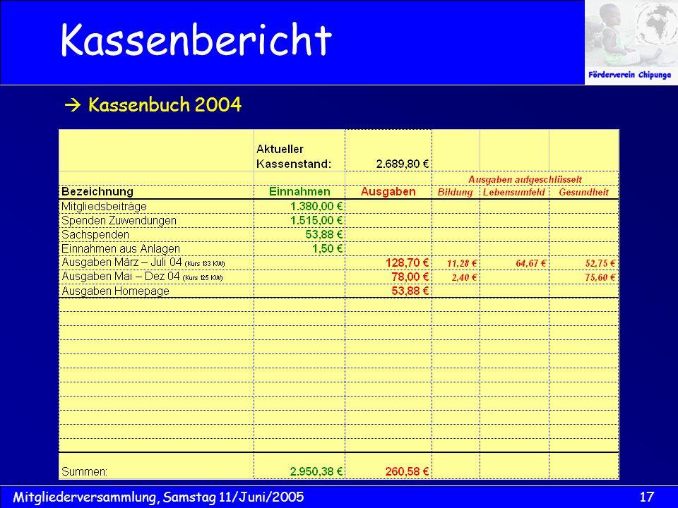 Kassenbericht  Kassenbuch 2004