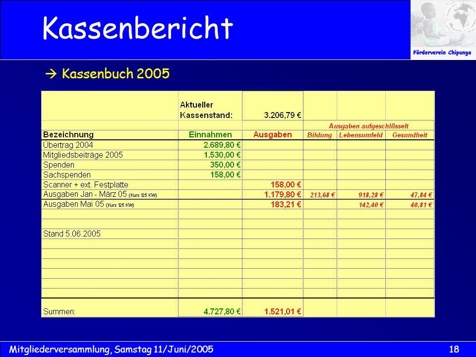 Kassenbericht  Kassenbuch 2005