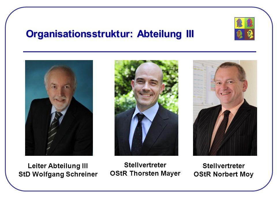 Organisationsstruktur: Abteilung III