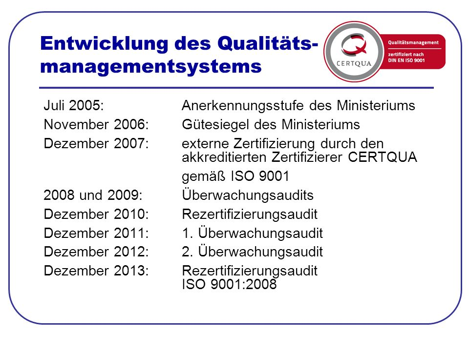 Entwicklung des Qualitäts-managementsystems