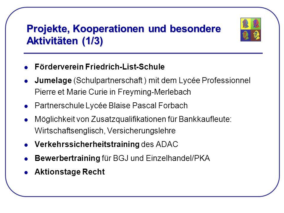 Projekte, Kooperationen und besondere Aktivitäten (1/3)