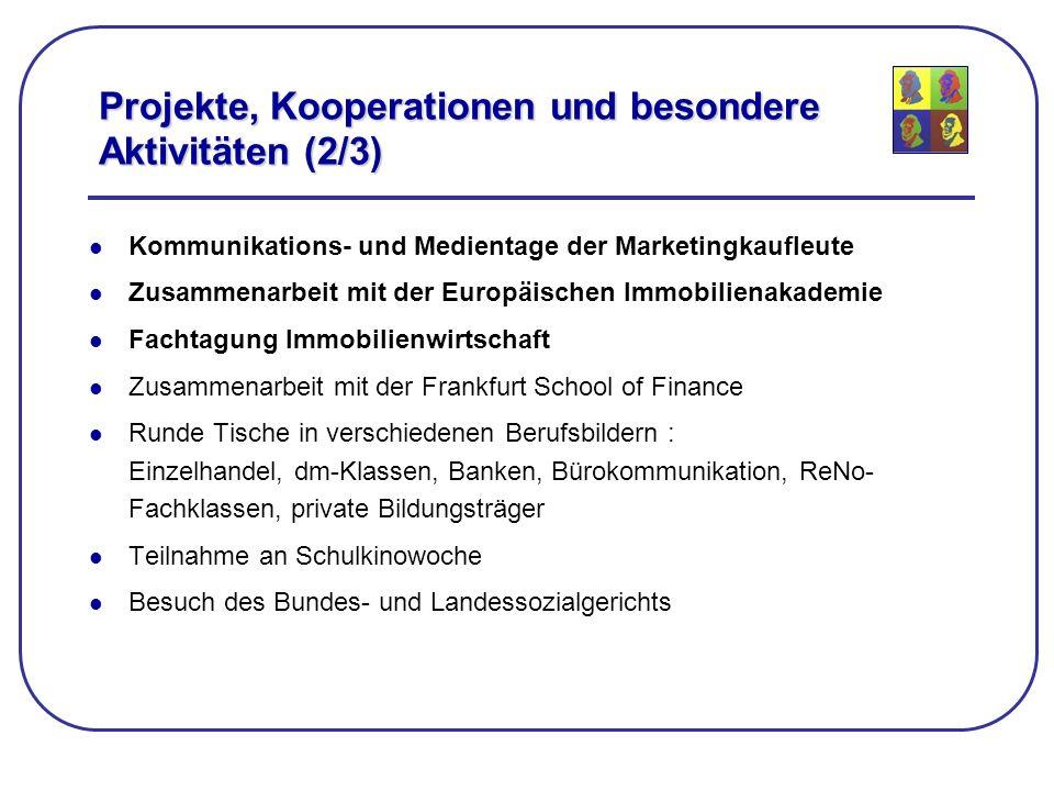 Projekte, Kooperationen und besondere Aktivitäten (2/3)