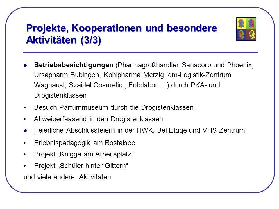 Projekte, Kooperationen und besondere Aktivitäten (3/3)