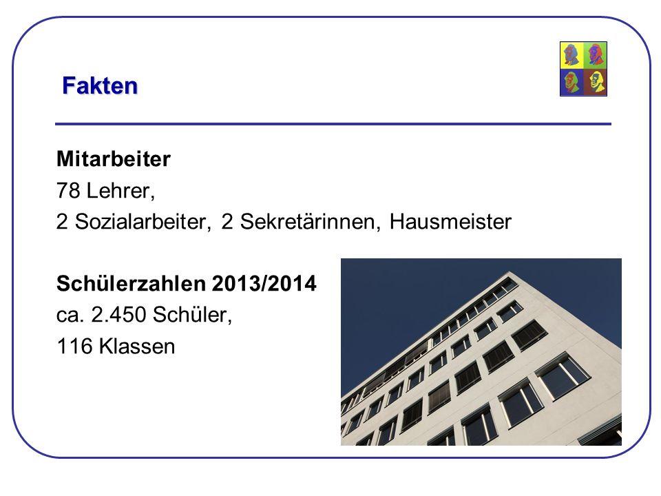 Fakten Mitarbeiter 78 Lehrer, 2 Sozialarbeiter, 2 Sekretärinnen, Hausmeister Schülerzahlen 2013/2014 ca.