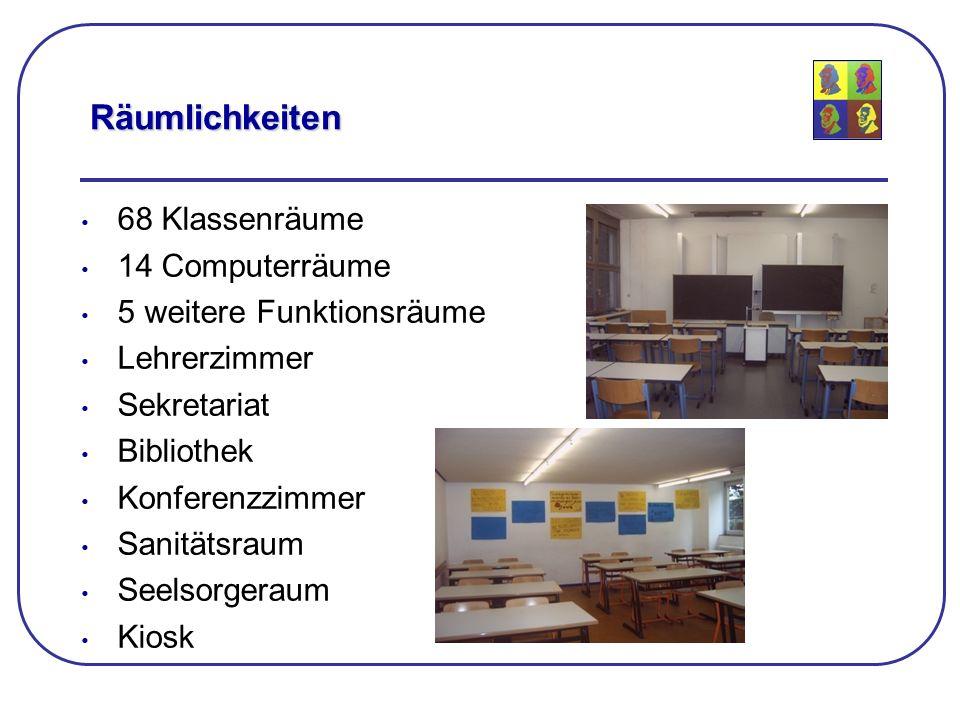 Räumlichkeiten 68 Klassenräume 14 Computerräume