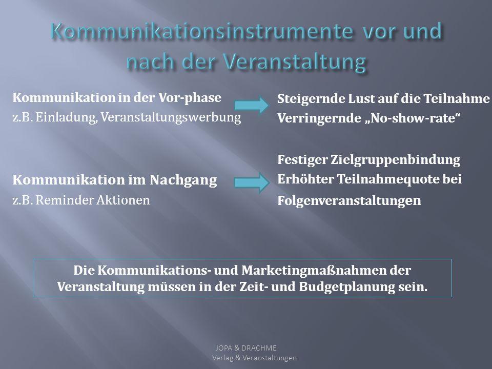 Kommunikationsinstrumente vor und nach der Veranstaltung