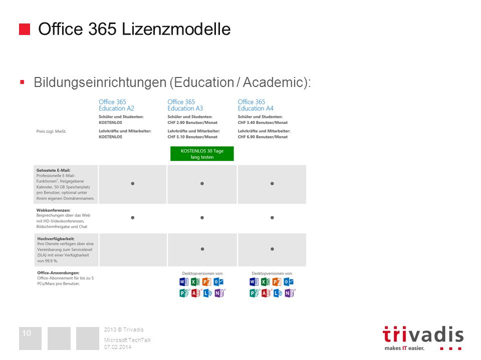 Office 365 Lizenzmodelle Bildungseinrichtungen (Education / Academic):