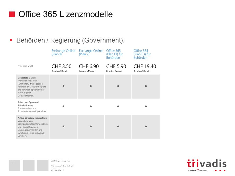 Office 365 Lizenzmodelle Behörden / Regierung (Government):