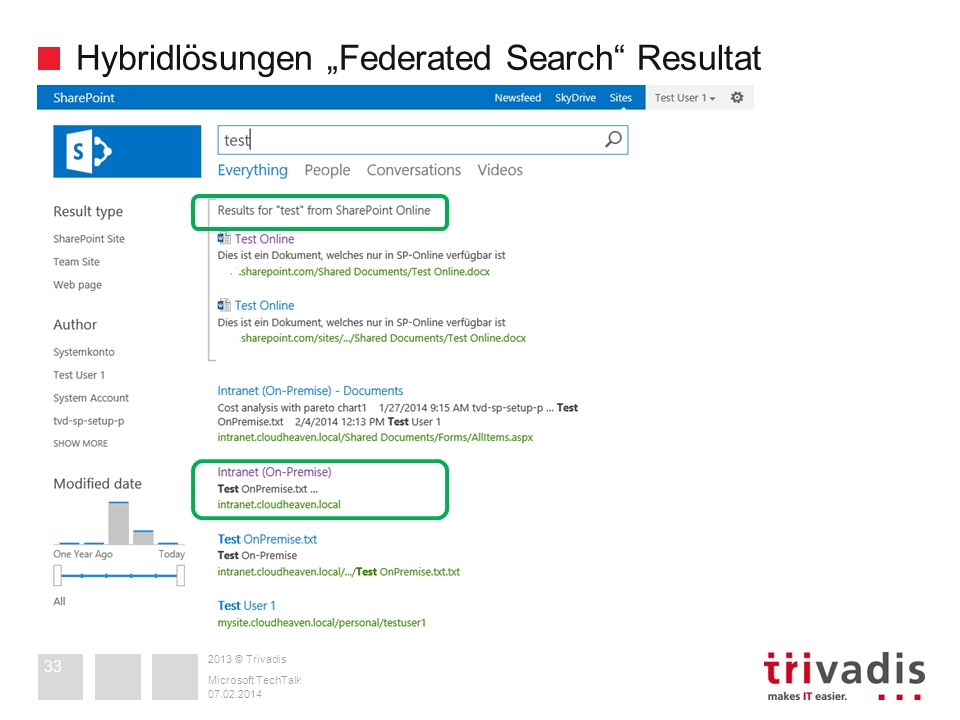 "Hybridlösungen ""Federated Search Resultat"