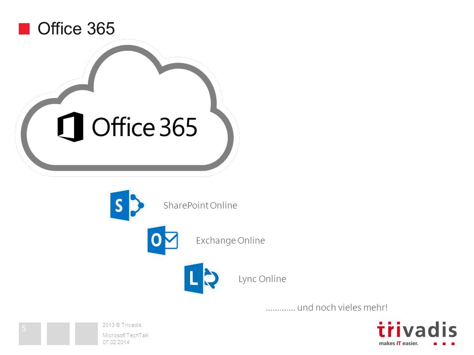 Office 365 SharePoint Online Exchange Online Lync Online