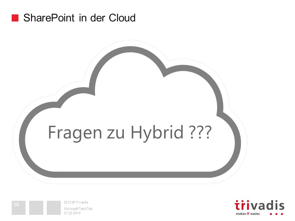 SharePoint in der Cloud