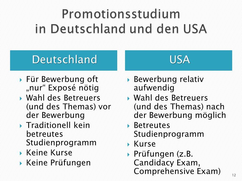 Promotionsstudium in Deutschland und den USA