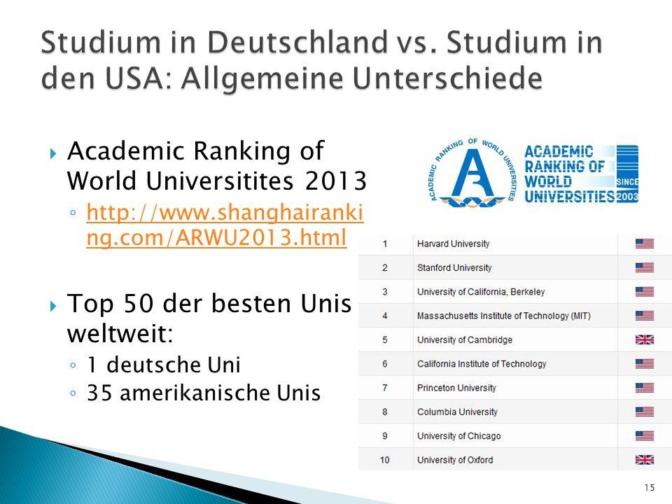 Studium in Deutschland vs. Studium in den USA: Allgemeine Unterschiede