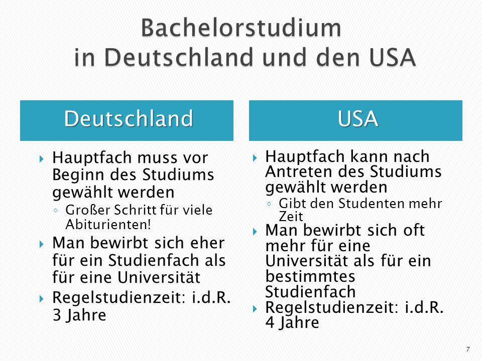 Bachelorstudium in Deutschland und den USA