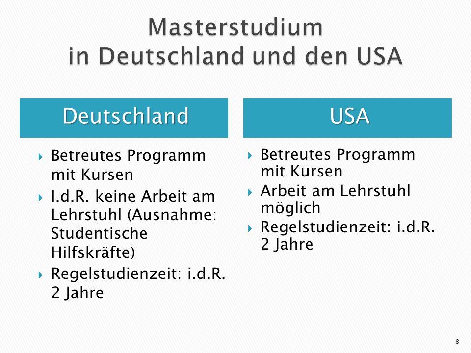 Masterstudium in Deutschland und den USA