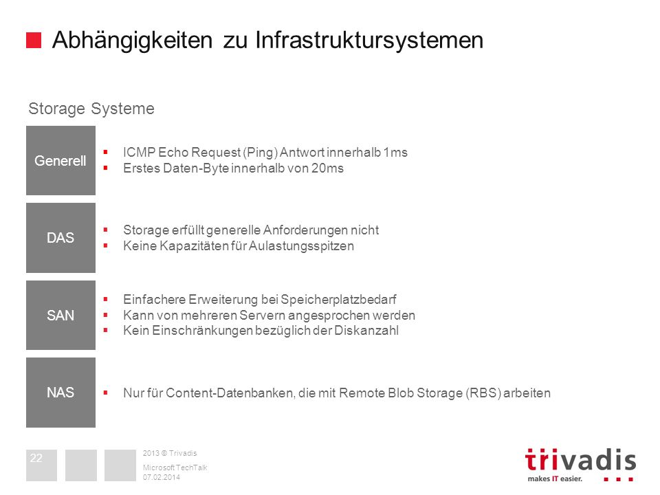Abhängigkeiten zu Infrastruktursystemen