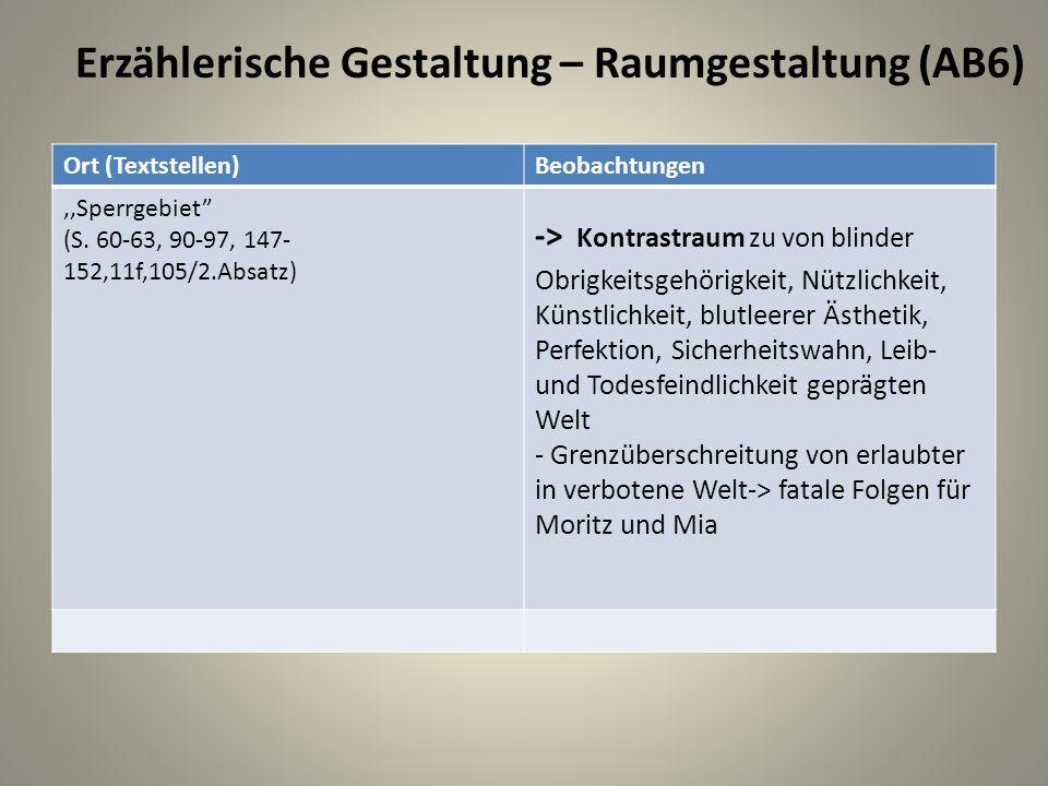 Corpus delicti ein prozess ppt herunterladen for Raumgestaltung prasentation